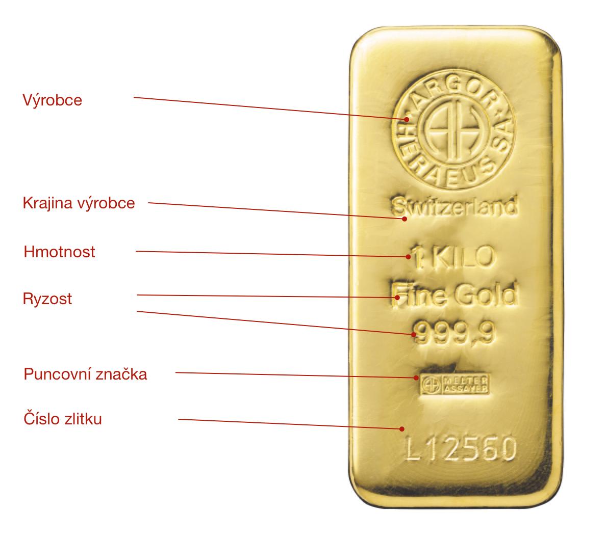 argor 250 g cz.png